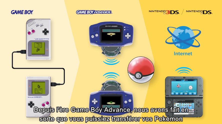 Echanges Pokemon
