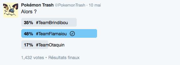 Sondage PokémonTrash