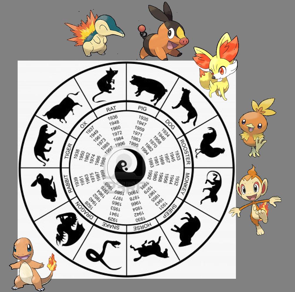 pokemon_zodiac